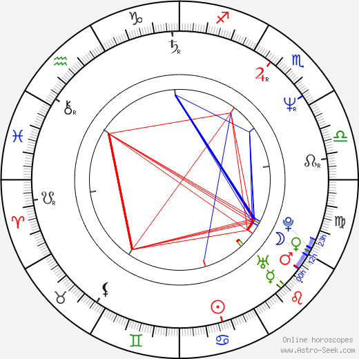 Kevin Nash astro natal birth chart, Kevin Nash horoscope, astrology