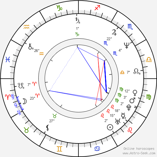 Kevin Spacey birth chart, biography, wikipedia 2018, 2019