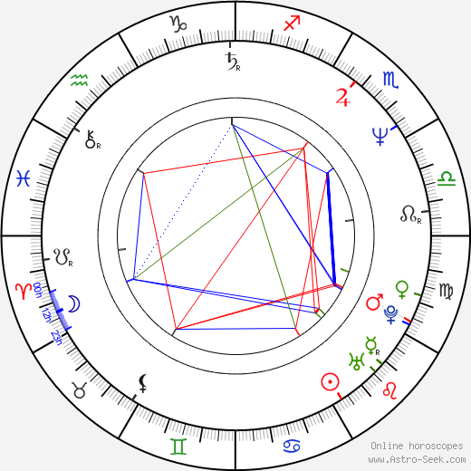 Kevin Spacey astro natal birth chart, Kevin Spacey horoscope, astrology