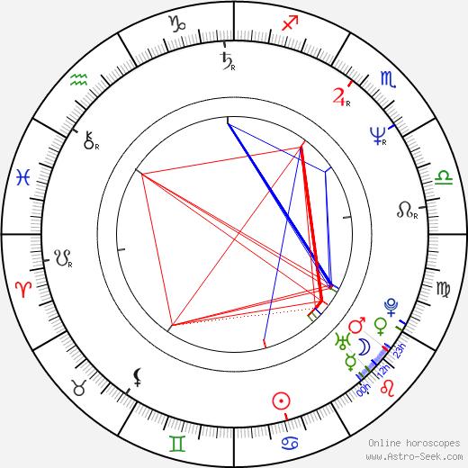Lori Hallier tema natale, oroscopo, Lori Hallier oroscopi gratuiti, astrologia