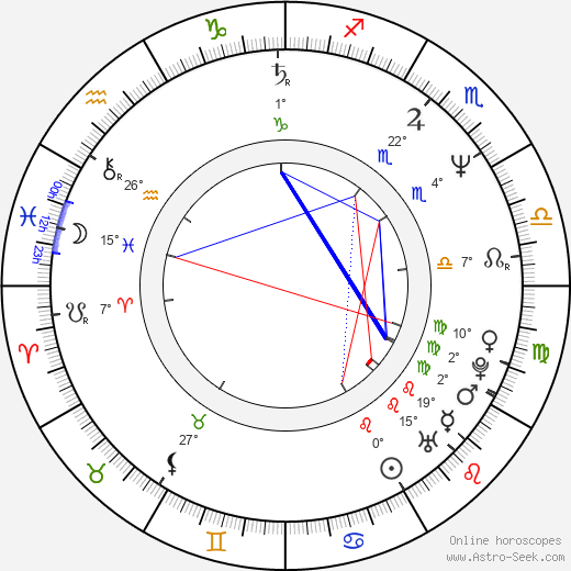 Nancy Savoca birth chart, biography, wikipedia 2020, 2021