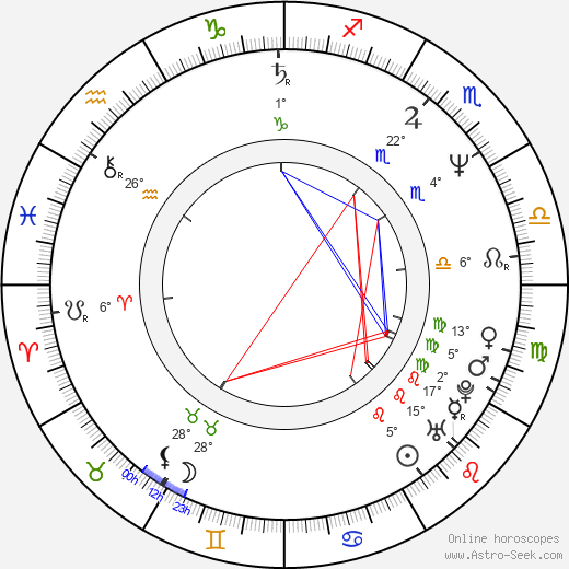Pat Asanti birth chart, biography, wikipedia 2020, 2021