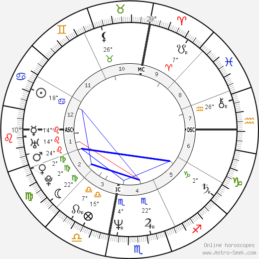 Richie Sambora tema natale, biography, Biografia da Wikipedia 2020, 2021