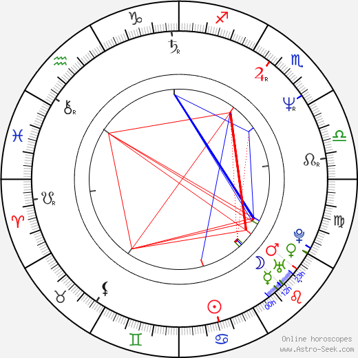 Robert Knepper tema natale, oroscopo, Robert Knepper oroscopi gratuiti, astrologia