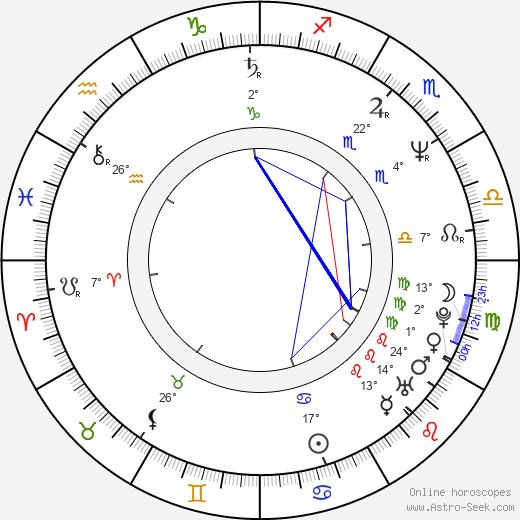 Sandy West birth chart, biography, wikipedia 2019, 2020