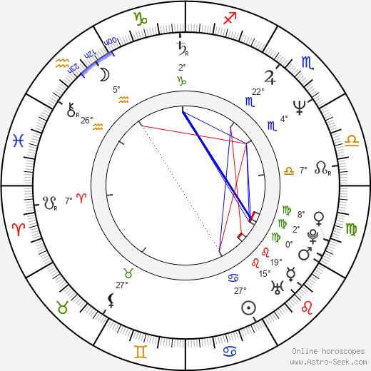 Scott Kraft birth chart, biography, wikipedia 2020, 2021