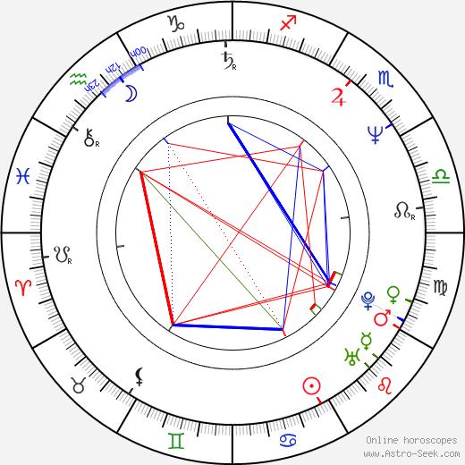 Scott Kraft birth chart, Scott Kraft astro natal horoscope, astrology