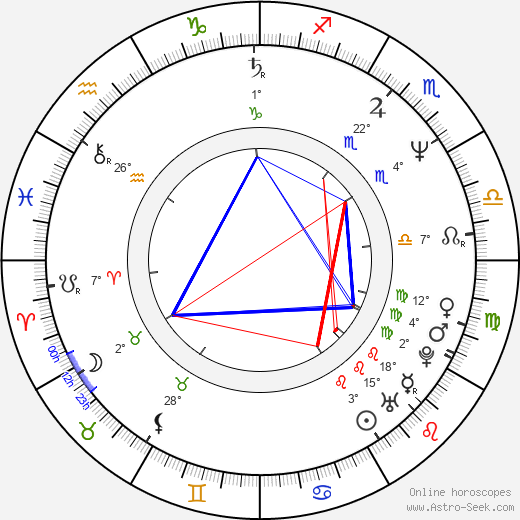 Sergio Berlato birth chart, biography, wikipedia 2019, 2020