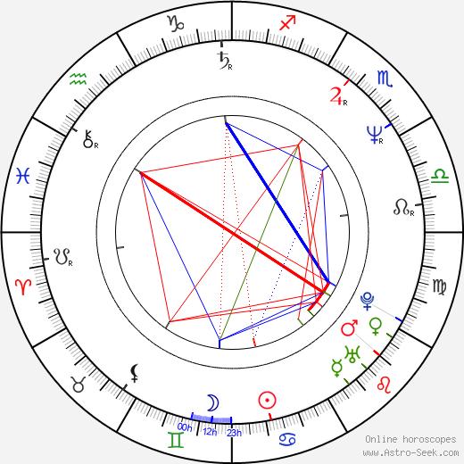 Souad Amidou birth chart, Souad Amidou astro natal horoscope, astrology