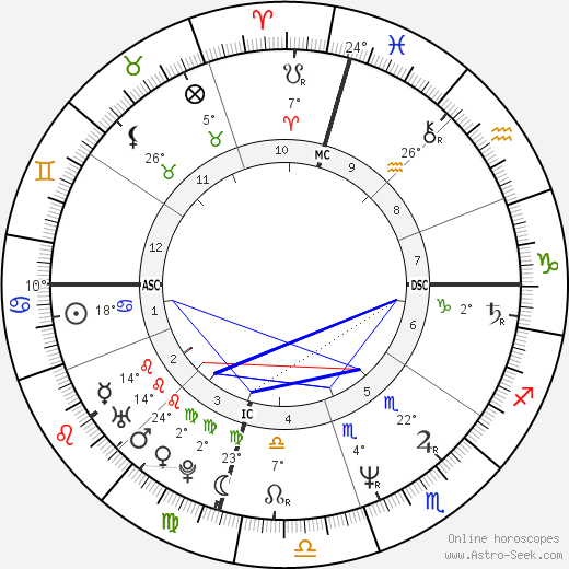 Suzanne Vega birth chart, biography, wikipedia 2019, 2020