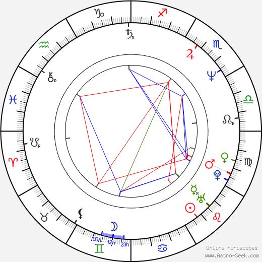 Yvonne van den Hurk birth chart, Yvonne van den Hurk astro natal horoscope, astrology