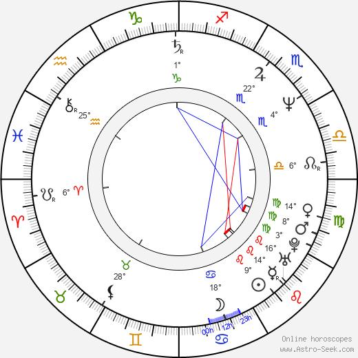 Apollonia Kotero birth chart, biography, wikipedia 2018, 2019