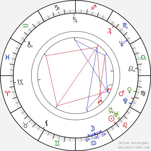 Apollonia Kotero astro natal birth chart, Apollonia Kotero horoscope, astrology