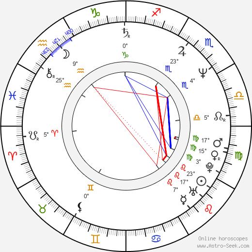 Claudiu Bleont birth chart, biography, wikipedia 2020, 2021
