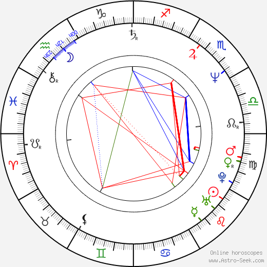 Claudiu Bleont birth chart, Claudiu Bleont astro natal horoscope, astrology