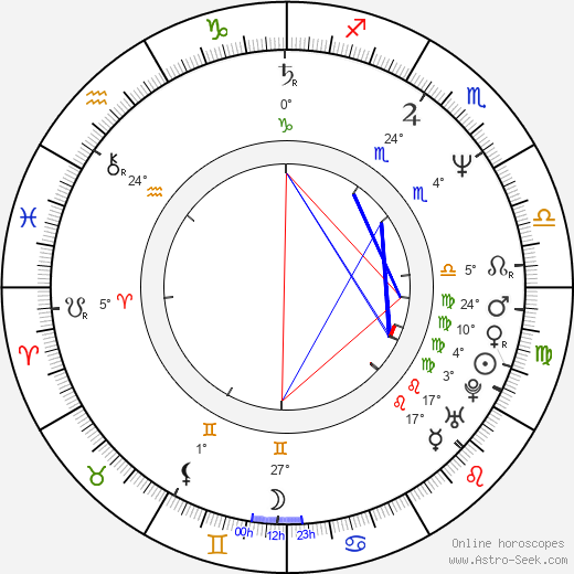 Finbar Lynch birth chart, biography, wikipedia 2018, 2019
