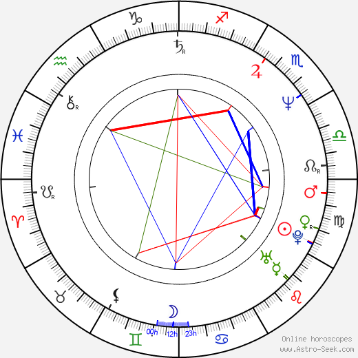 Finbar Lynch astro natal birth chart, Finbar Lynch horoscope, astrology