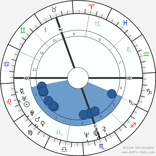 Gustavo Cerati wikipedia, horoscope, astrology, instagram