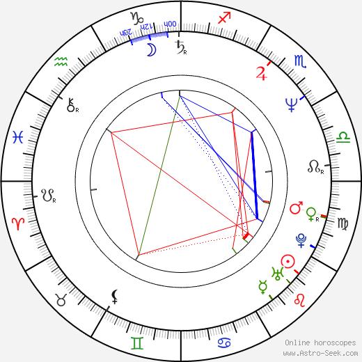 Hisayasu Sato birth chart, Hisayasu Sato astro natal horoscope, astrology