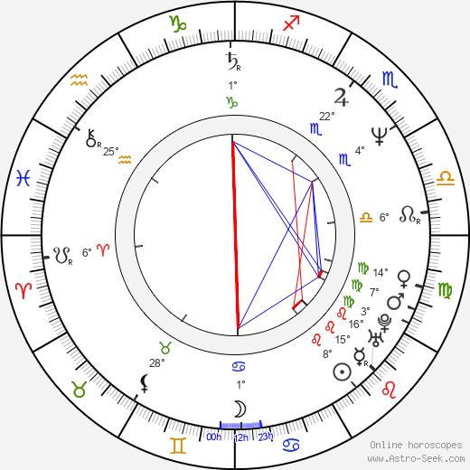 Joe Elliott birth chart, biography, wikipedia 2019, 2020