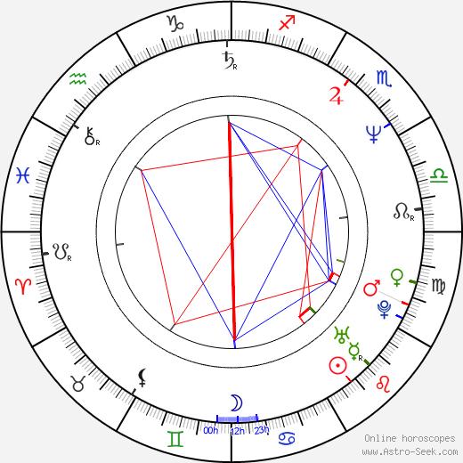 Joe Elliott astro natal birth chart, Joe Elliott horoscope, astrology