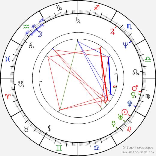Кейт Макнил Kate McNeil день рождения гороскоп, Kate McNeil Натальная карта онлайн