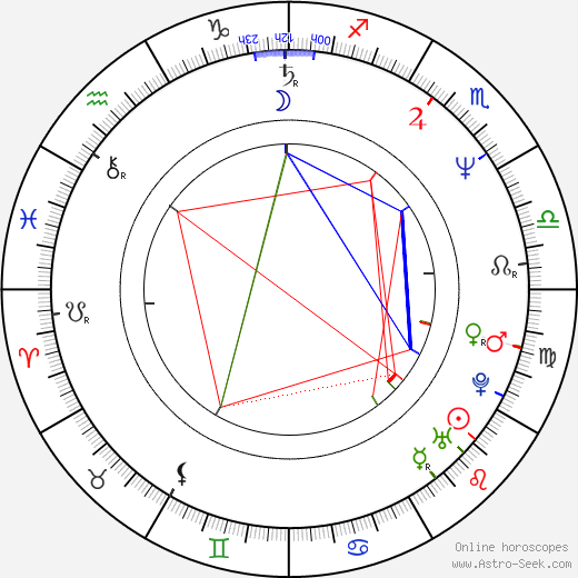 Magic Johnson astro natal birth chart, Magic Johnson horoscope, astrology