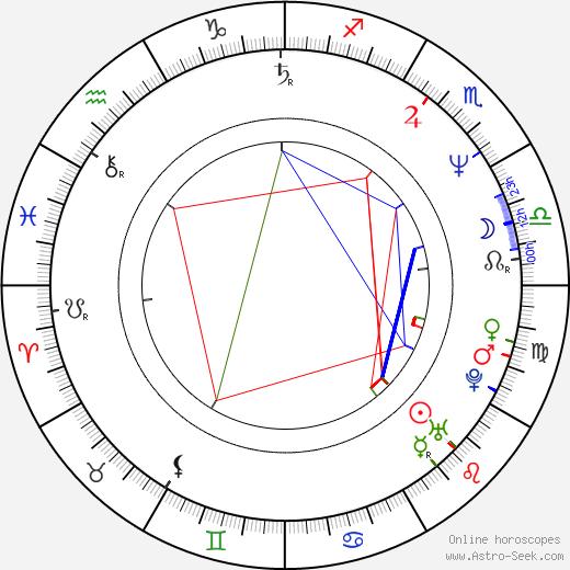 Maria Guleghina tema natale, oroscopo, Maria Guleghina oroscopi gratuiti, astrologia