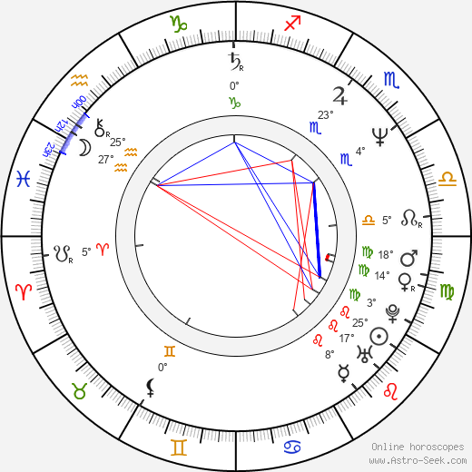 Michael McCleery birth chart, biography, wikipedia 2018, 2019