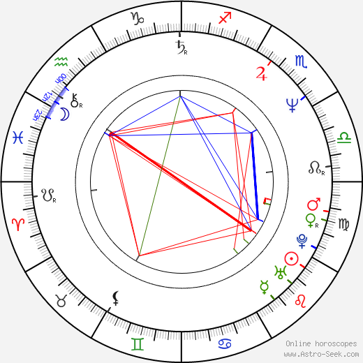 Michael McCleery astro natal birth chart, Michael McCleery horoscope, astrology
