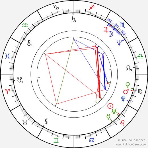 Michael Robert Brandon tema natale, oroscopo, Michael Robert Brandon oroscopi gratuiti, astrologia