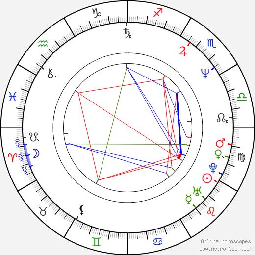 Montse Alcoverro astro natal birth chart, Montse Alcoverro horoscope, astrology