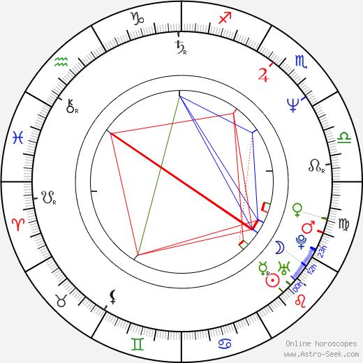 Nathan Chukueke tema natale, oroscopo, Nathan Chukueke oroscopi gratuiti, astrologia
