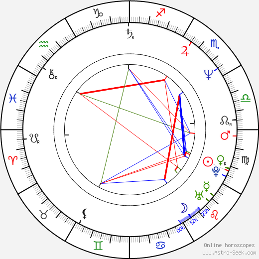 Olaf Krätke astro natal birth chart, Olaf Krätke horoscope, astrology