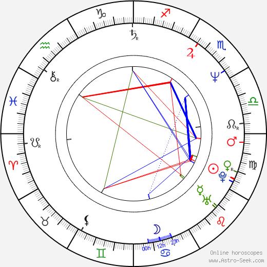 Rebecca De Mornay tema natale, oroscopo, Rebecca De Mornay oroscopi gratuiti, astrologia