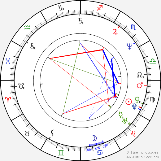 Rebecca De Mornay astro natal birth chart, Rebecca De Mornay horoscope, astrology