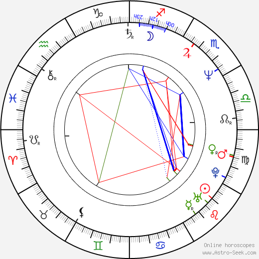 Steve Latshaw astro natal birth chart, Steve Latshaw horoscope, astrology