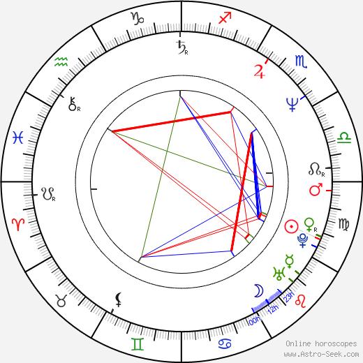 Tony DeFranco tema natale, oroscopo, Tony DeFranco oroscopi gratuiti, astrologia
