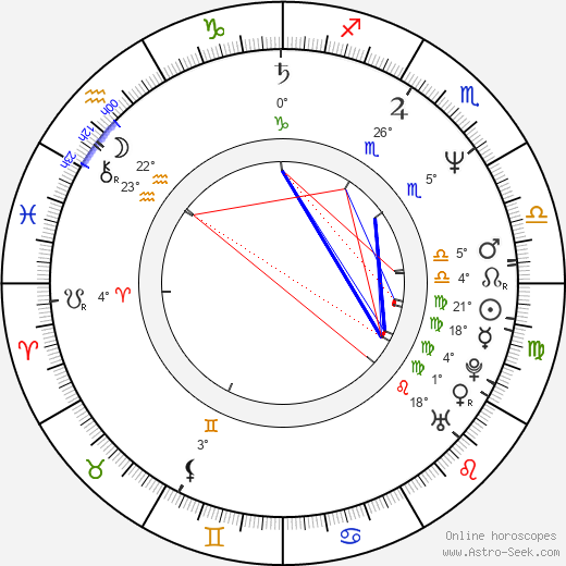 Ashlyn Gere birth chart, biography, wikipedia 2020, 2021
