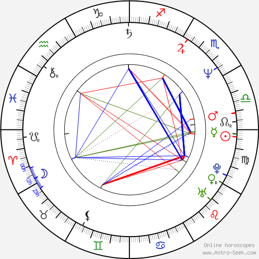 Carolyn McCormick birth chart, Carolyn McCormick astro natal horoscope, astrology