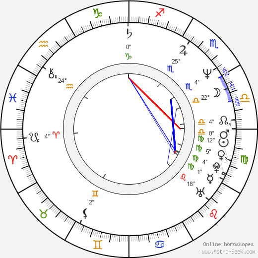 Chi Leung 'Jacob' Cheung birth chart, biography, wikipedia 2018, 2019