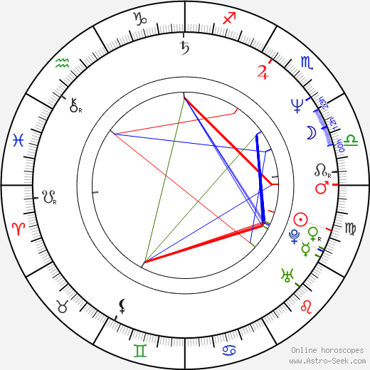 Chi Leung 'Jacob' Cheung astro natal birth chart, Chi Leung 'Jacob' Cheung horoscope, astrology