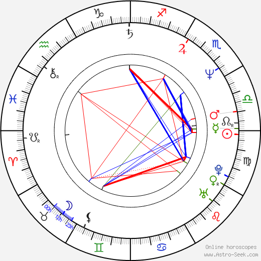 Dave Coulier день рождения гороскоп, Dave Coulier Натальная карта онлайн