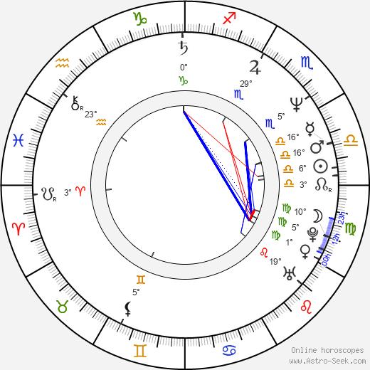 Debrah Farentino birth chart, biography, wikipedia 2019, 2020