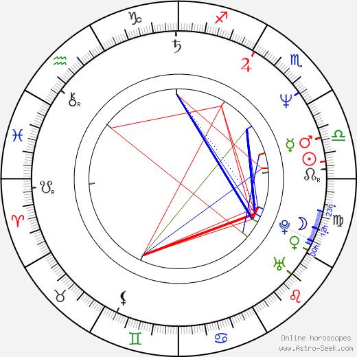 Debrah Farentino astro natal birth chart, Debrah Farentino horoscope, astrology