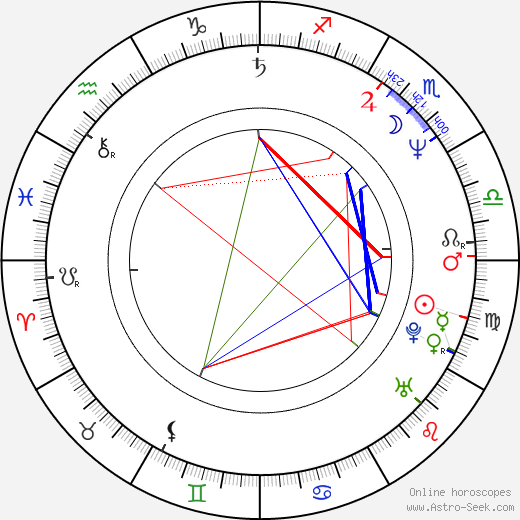 James Schamus astro natal birth chart, James Schamus horoscope, astrology