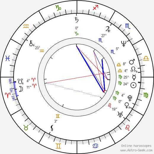 Jasmin Geljo birth chart, biography, wikipedia 2020, 2021