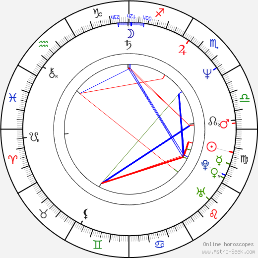 Jim Meskimen tema natale, oroscopo, Jim Meskimen oroscopi gratuiti, astrologia