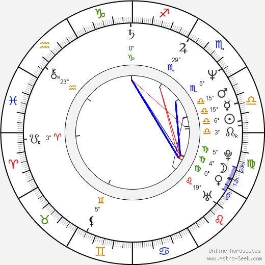 Kaarin Fairfax birth chart, biography, wikipedia 2019, 2020