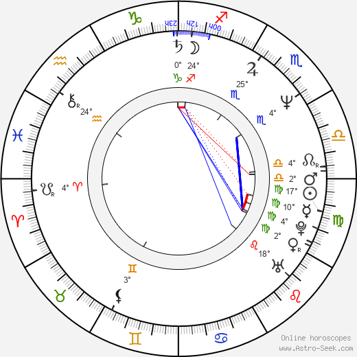 Lutz Hachmeister birth chart, biography, wikipedia 2020, 2021